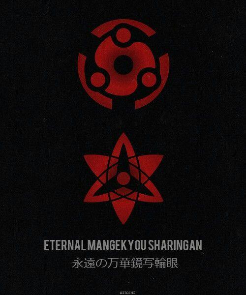 Eternal mangekyou sharingan