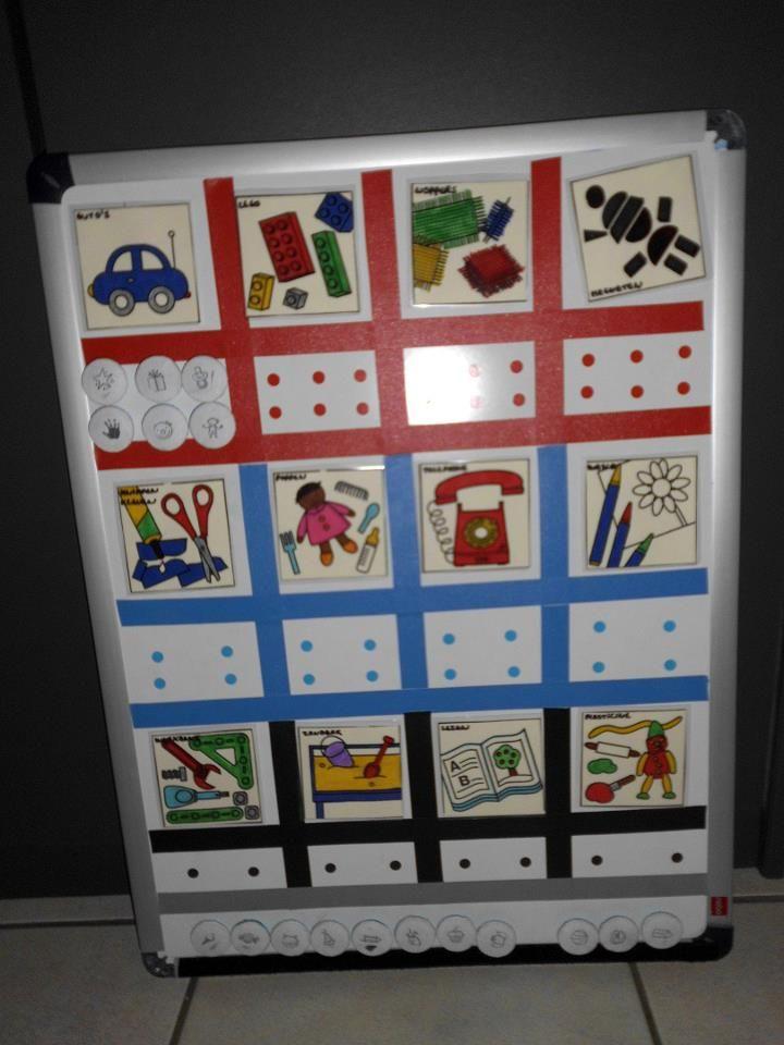 voorbeeld keuzebord