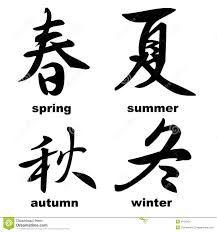 Afbeeldingsresultaat voor chinese kalligrafie