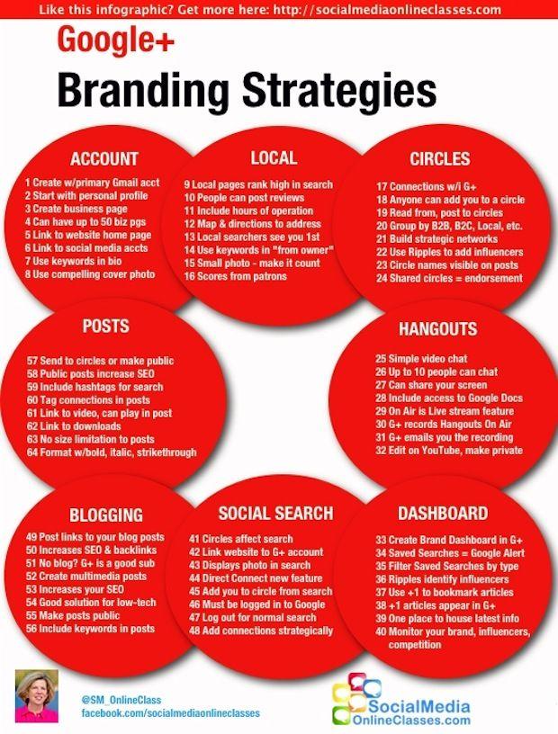 Google Plus Branding Strategies