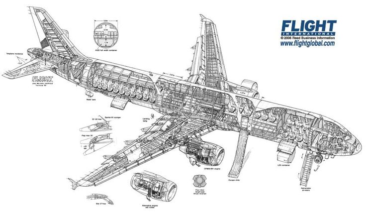 89 best Airliner Cutaway Drawings images on Pinterest