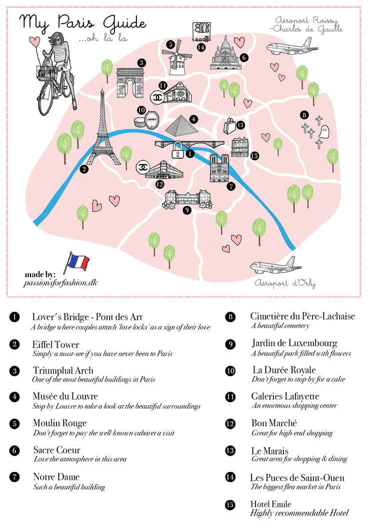 My favorite spots in Paris. <3 #parisguide #parismap #gudide #diy #paristips #parisvacation http://passionsforfashion.dk/2015/04/05/my-paris-guide/