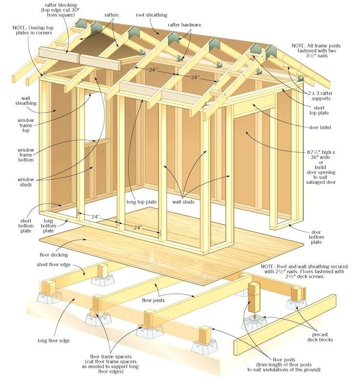Small Shed Plans Pdf Small Garden Tool Shed Plans Shed Roof Porch Free Backyard Garden Storage Shed Plans Diy Storage Shed Plans Diy Shed Plans Wood Shed Plans