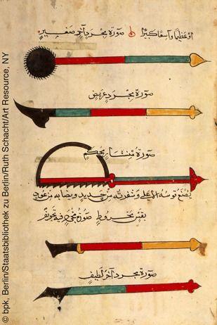 Albucasis' chirurgische instrumenten (uit de 10 eeuw), Sommige instrumenten worden nu nog in bijna dezelfde vorm gebruikt.