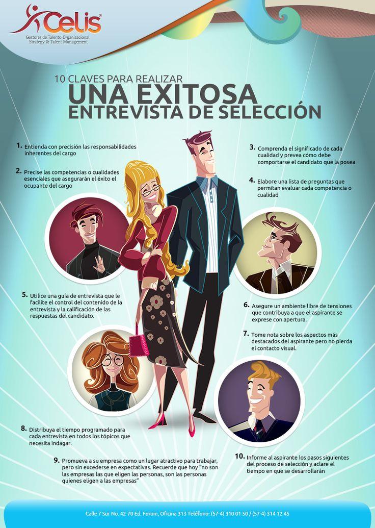 10 claves para realizar una exitosa entrevista de selección