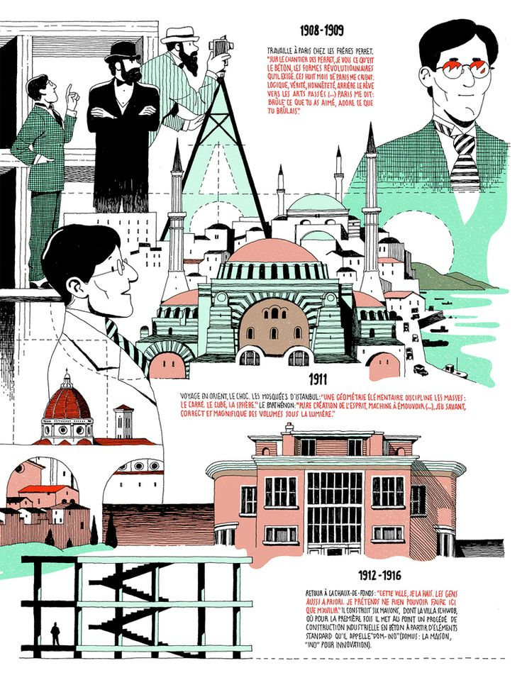 Gallery - Infographic: The Life of Le Corbusier by Vincent Mahé - 7