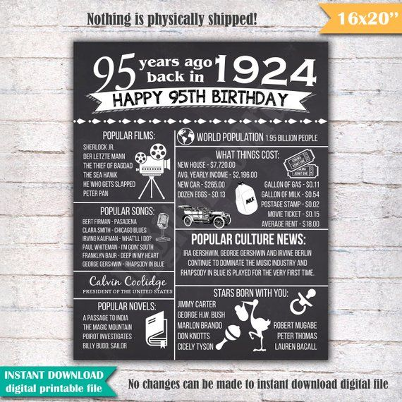 95th Birthday Chalkboard Poster Sign 95 Years Ago Back In 1924 USA Events Gift Instant D