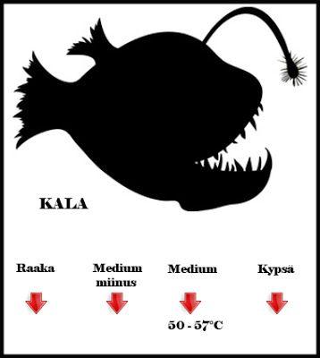 Bouillabaissea ja Kalasoppaa: Kypsyydet