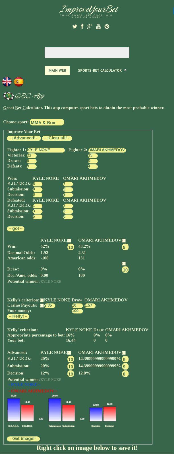 ufc-fight-night-101-pronósticos-y-predicciones-kyle-noke-vs-omari-akhmedov