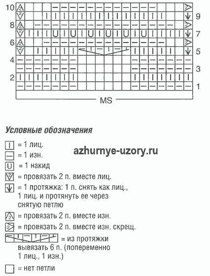 139 Волнистый узор спицами