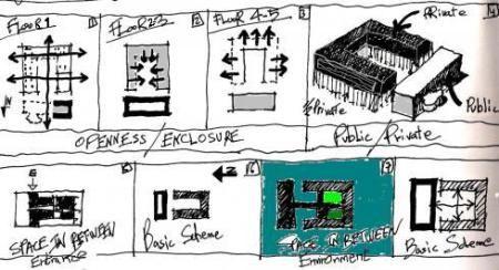 la-tourette from eliinbars' sketchbook