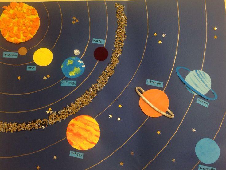 Los alumnos y alumnas de 5º de Primaria han estado estudiando el Sistema solar. Estos son algunos de los trabajos que han realizado.