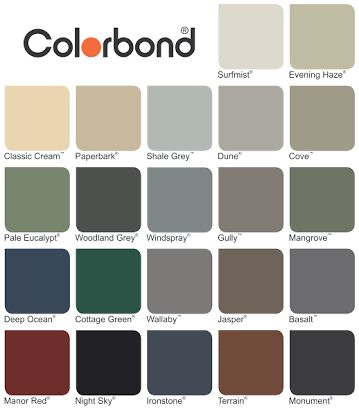Colorbond colours surf mist for the weatherboard maybe shale grey for the roof house for Colorbond colour schemes exterior