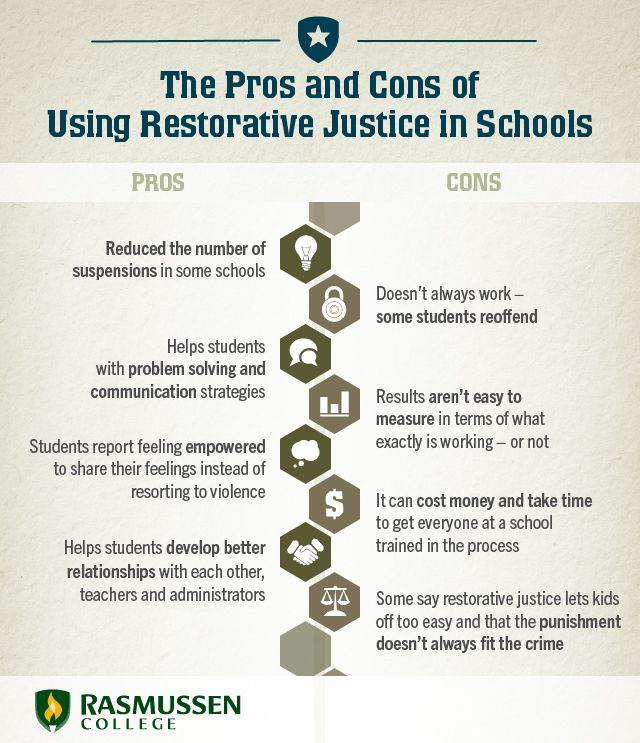 restorative justice reflection essay According to students, restorative practices increased their reflective thinking and   sustaining restorative practices in schools requires a whole-school approach   paper presented at the national coalition against bullying conference.