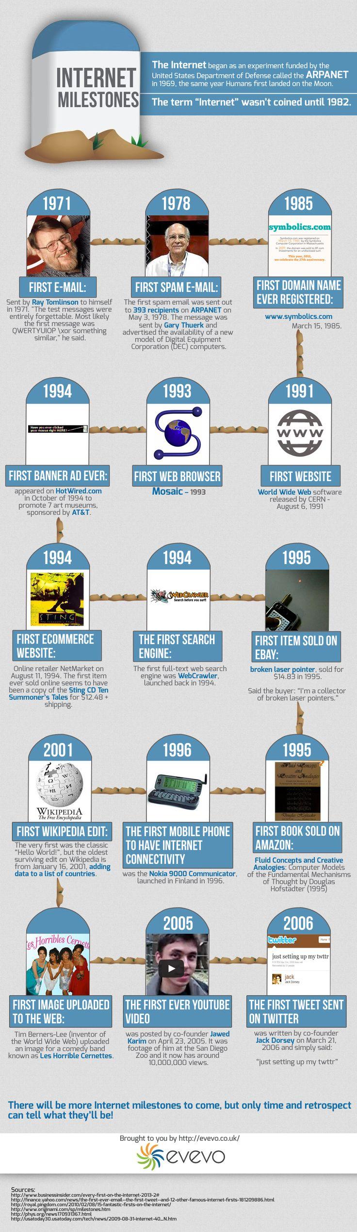 Internet milestones #infographic