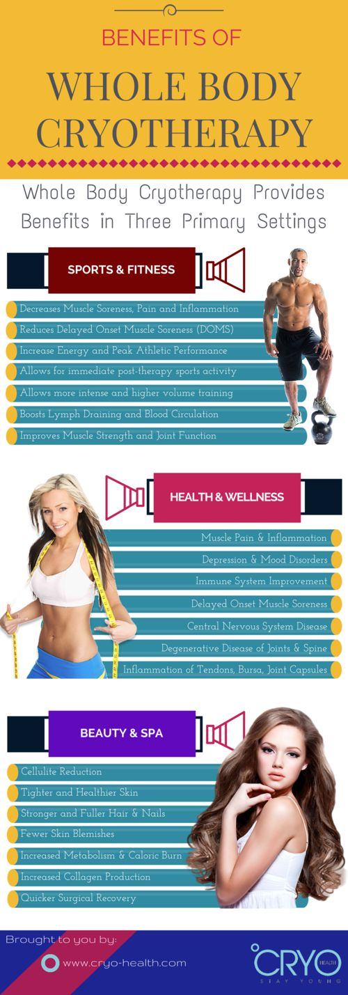 Infographic: Whole Body Cryotherapy Benefits