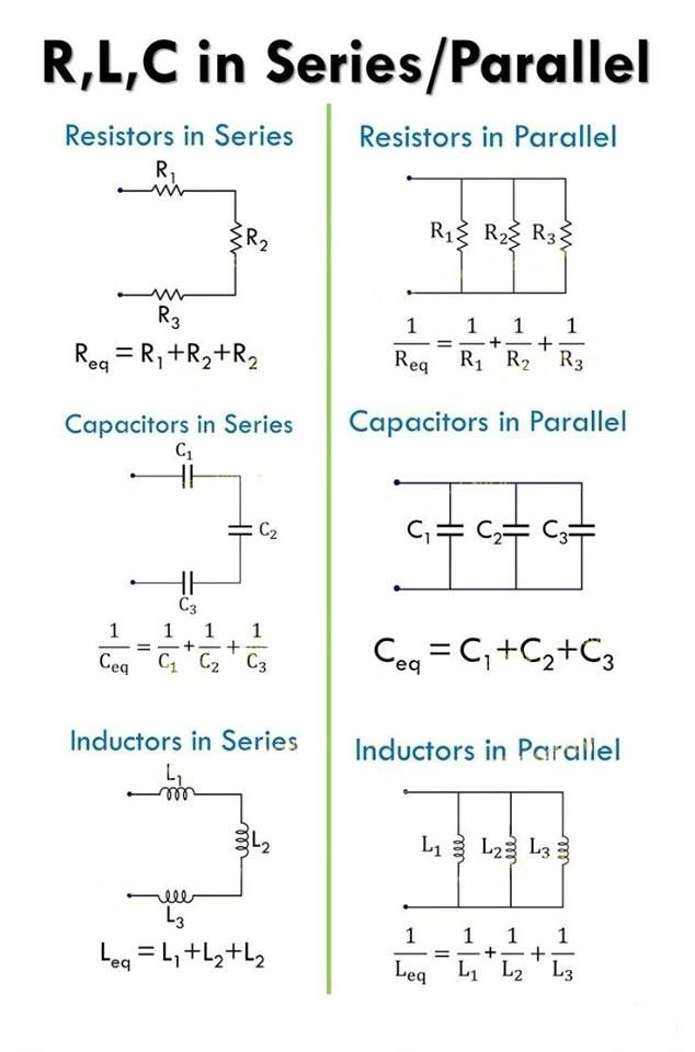 R L C In Series Parallel Learn Physics Series And Parallel Circuits Inductors