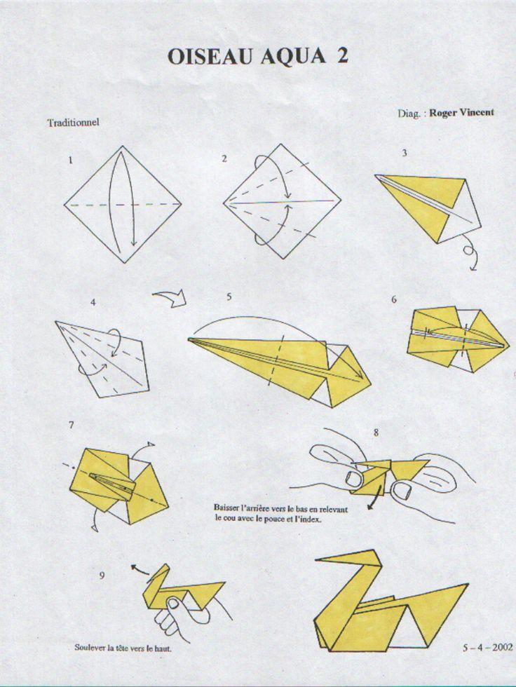 Résultats Google Recherche d'images correspondant à http://www.rogervincent.com/imgoridiagrammes6/diag-oiseau-aqua.jpg