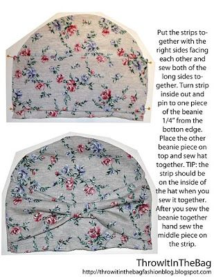 Como hacer Sombreros de Todo tipo.Patrones. <sub>Tutoriales</sub> - enrHedando