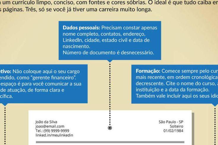 Rafael Souto, presidente da consultoria Produtive, apontou as virtudes de um currículo ideal. Veja a estrutura de um CV para recrutador nenhum botar defeito