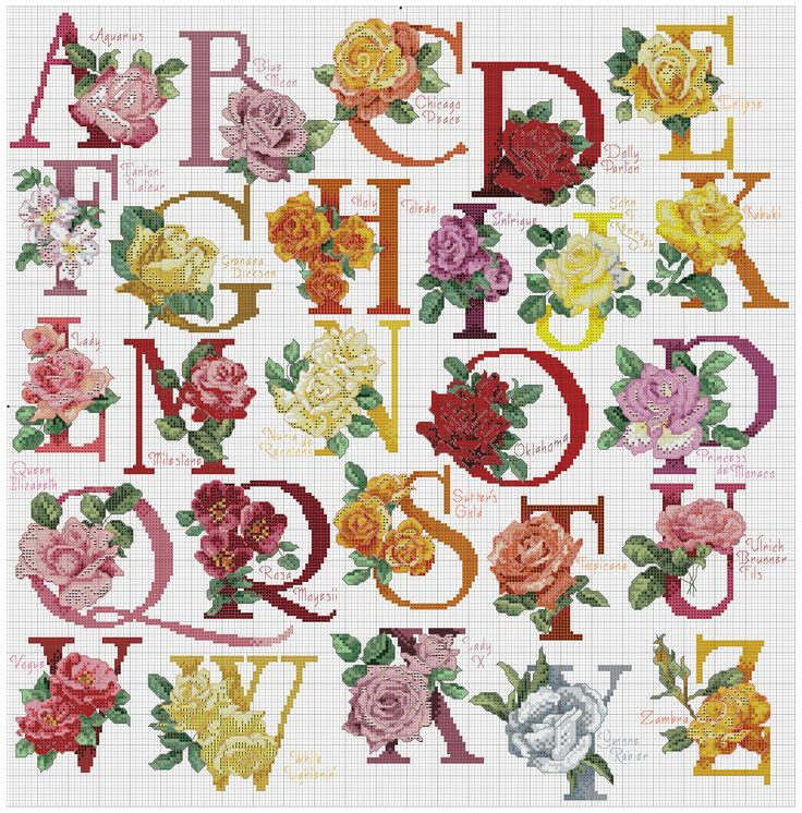 Cross stitch / Point de croix / Punto cruz / Punto croce The Rose Alphabet / abecedaire / abecedario / alfabeto