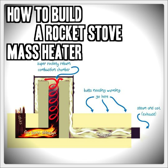 25 best ideas about rocket mass heater on pinterest