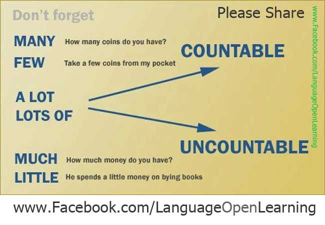 ESL Tips - Using quantity to describe countable and uncountable nouns in English Grammar