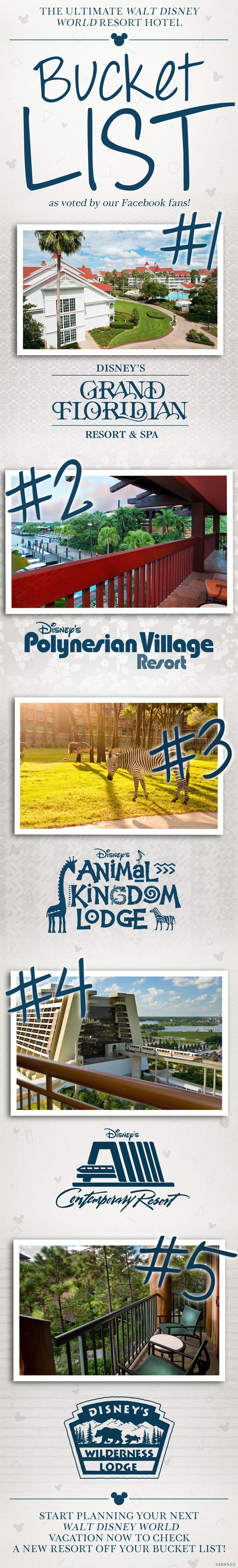 The ultimate Walt Disney World Resort hotel bucket list! #vacation #tips #tricks