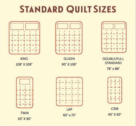 A handy guide for quilters.  This shows standard quilt sizes.  Which sizes is your quilt?