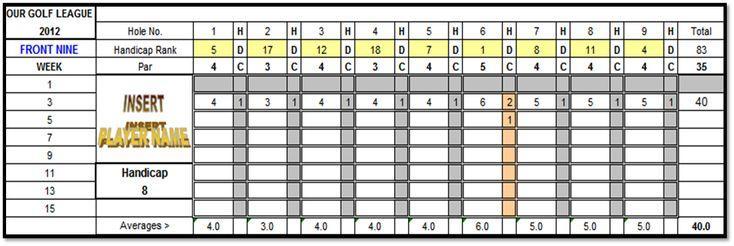 excel spreadsheets help  free golf scorecard spreadsheet template download