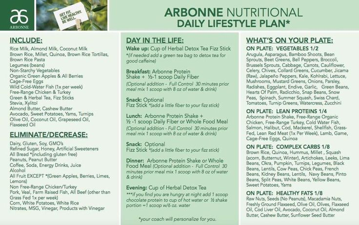Arbonne Compensation Plan – The Truth About The Breakaway