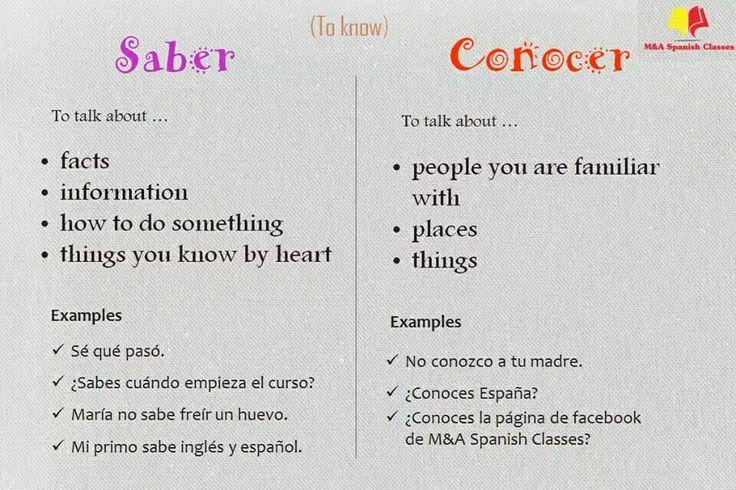 12 Best Images About Saber Vs Conocer On Pinterest