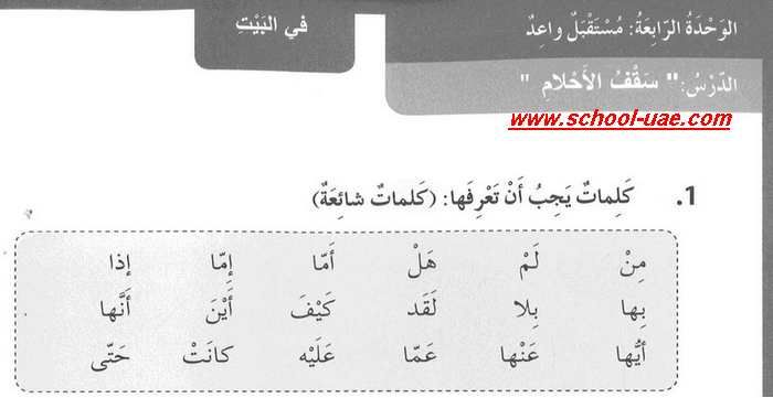 حل درس سقف الاحلام لغة عربية للصف الرابع الفصل الثانى 2020 الامارات Math School Math Equations
