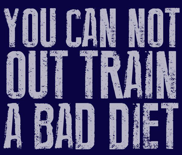 Fightin The Urge Bad Diet Post Workout Nutrition Fit Girl Motivation