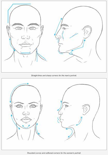 Diferencias entre Hombre y Mujer en el dibujo de retrato