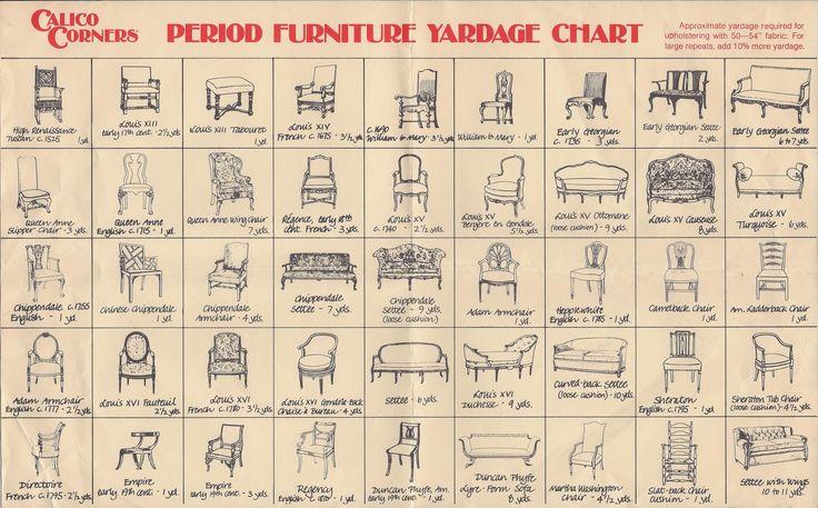 Vintage Kitsch Couture: Period Furniture Yardage Chart