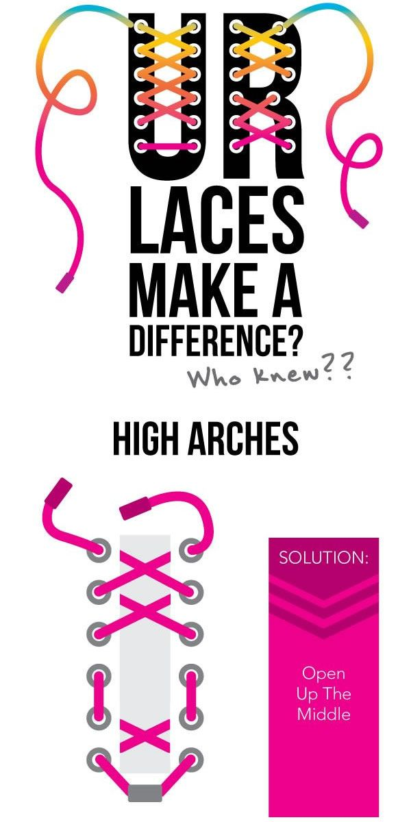 How To #Lace Your #Shoes For A Proper #Fit
