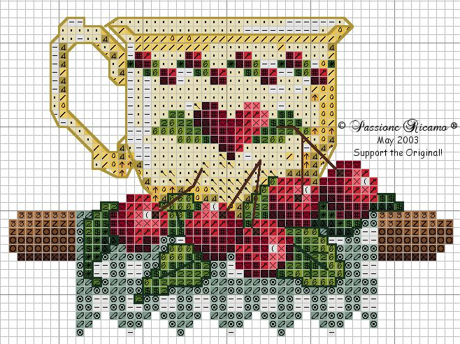 Tea & Cherries Cross Stitch Pattern