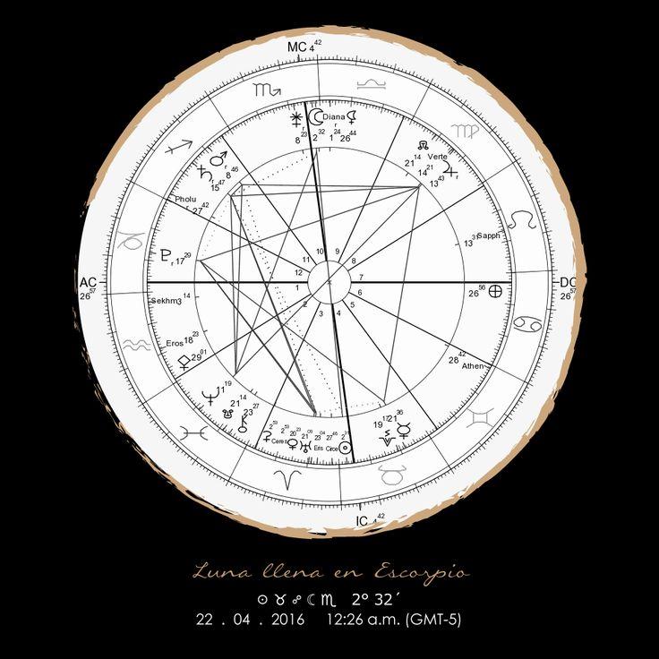 Luna Llena en #Escorpio ☉♉ ☍ ☾ ♏ 2° 32´ Viernes, 22 de Abril de 2016 12:26 a.m.(GMT-5) Full Moon in #Scorpio ☉♉ ☍ ☾ ♏ 2° 32´  Friday, April 22, 2016 12:26 a.m. (GMT-5)