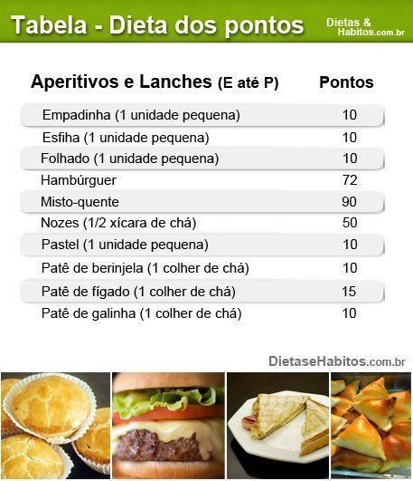 Dieta dos pontos: aperitivos E a P