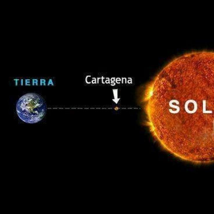 Sólo esto explica el calor de mi ciudad #Cartagena