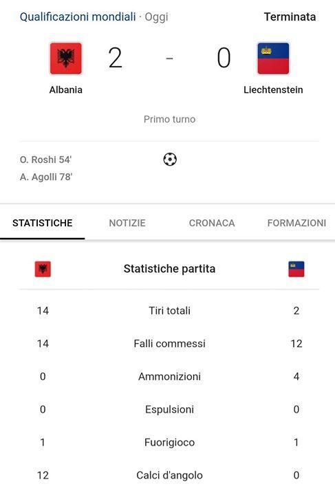 Congratulazioni al nostro neo-CT #Panucci per questa vittoria. Auguri #Albania http://ift.tt/2fosZ1P