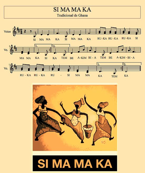 Sheet Music For Imperial March On Piano: 1000+ Images About Musiikki (nuotit) On Pinterest