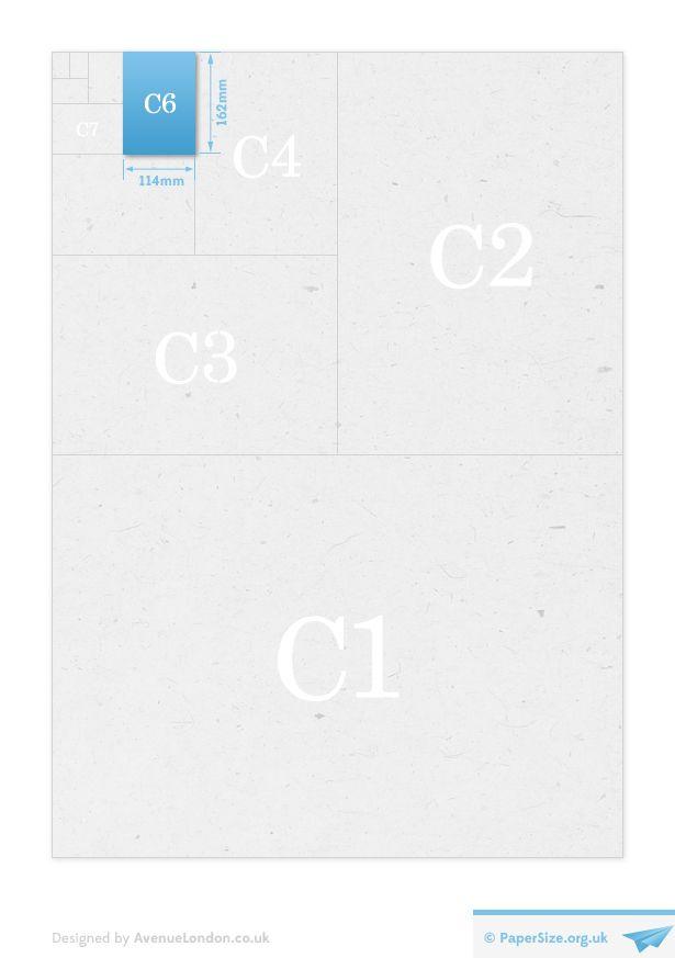 C6 Envelope Size Measurements
