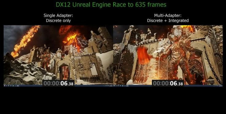 DirectX 12 will increase performance in games by using your integrated graphic card.