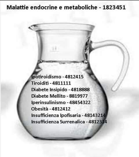 Grabovoi numbers