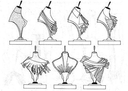 Маленькая грудь. В первую очередь зрительно увеличить такую грудь помогут специальные бюстгальтеры, например, модель «пуш-ап». В одежде желательны складки, сборки, воланы, накладные карманы на груди.