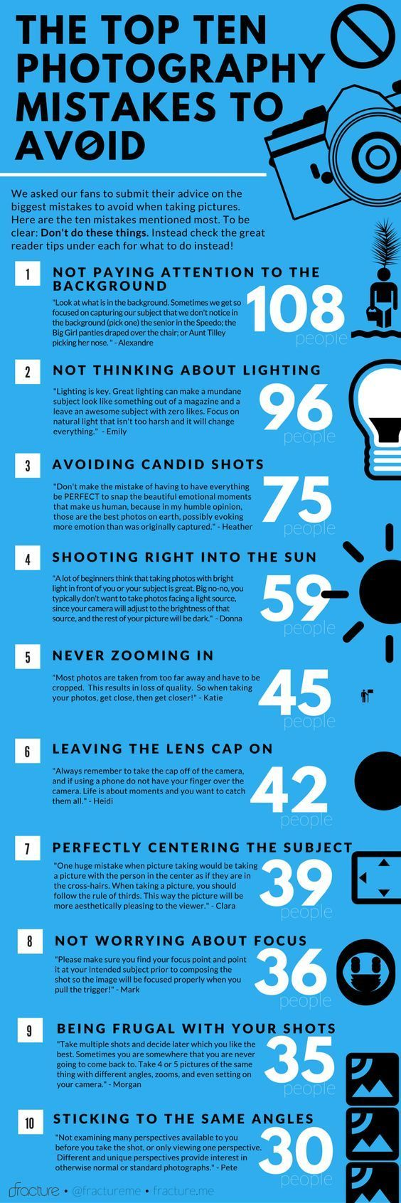 Fracture's Awesome Infographic of Photography Mistakes to Avoid! (Plus 58 more tips on the site!):
