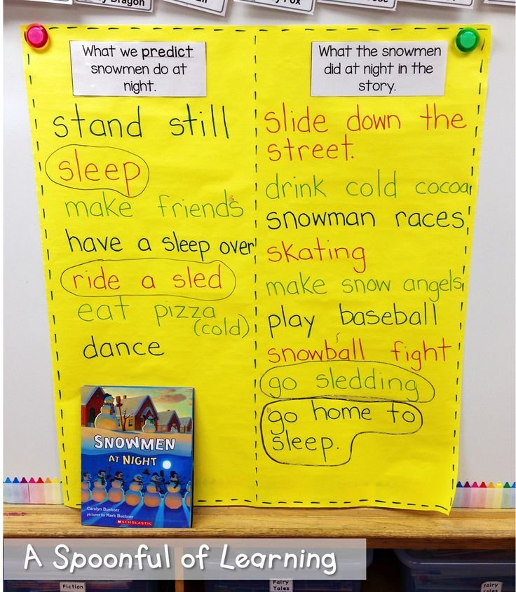 Snowman Fun! Math, Literacy, and Writing Activities! 'Snowmen At Night'