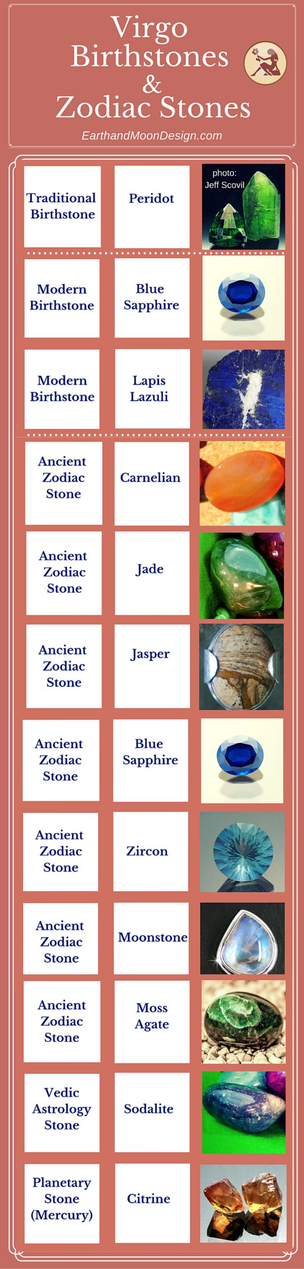 The stars predict a wonderful year ahead for the Virgo woman. Celebrate these maidens of great charm and intelligence with elegant handmade birthstone jewelry gifts. Use our Virgo Zodiac stone and Virgo Birthstone list to guide you.